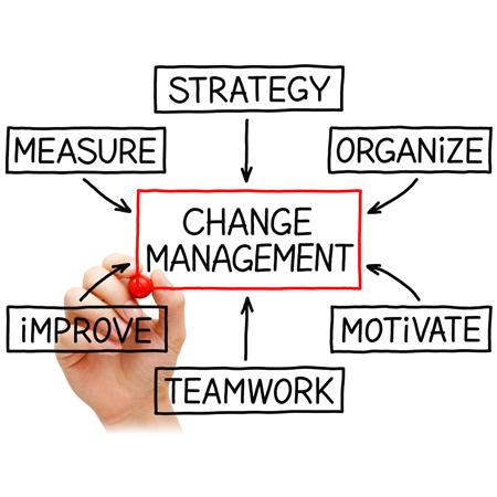 performance-principles-content-page-change-management