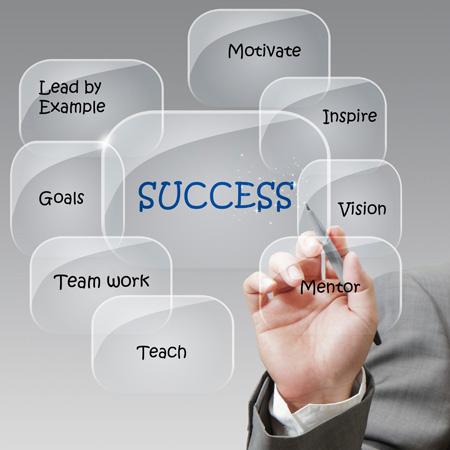 performance-principles-content-page-success